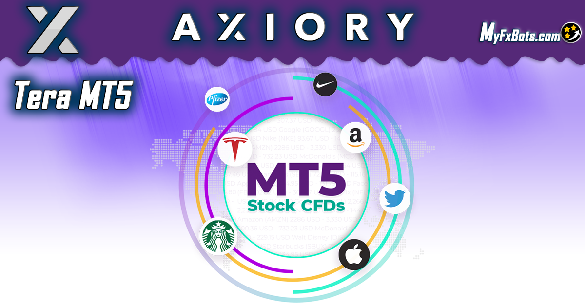 The Axiory MT5 Tera Account is Here!