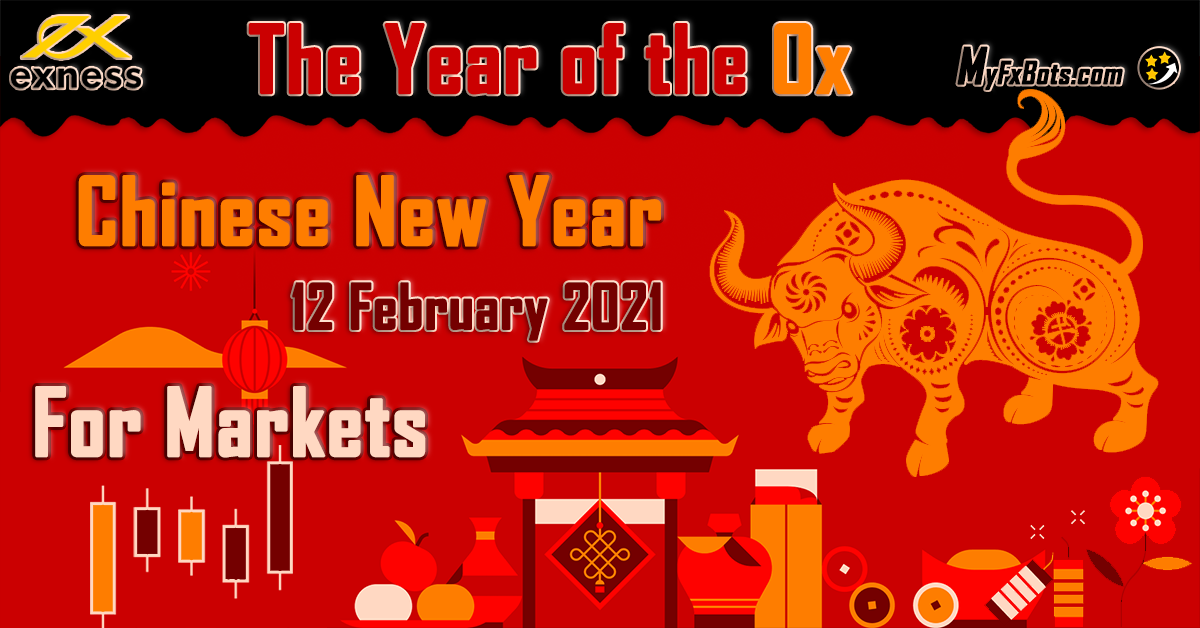 How does the Chinese New Year 2021 Ox Butt the markets