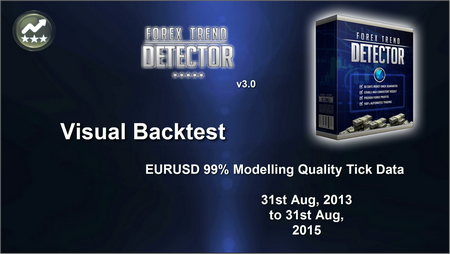 Forex Trend Detector v3.0 EURUSD 2 Years Visual Backtest Video
