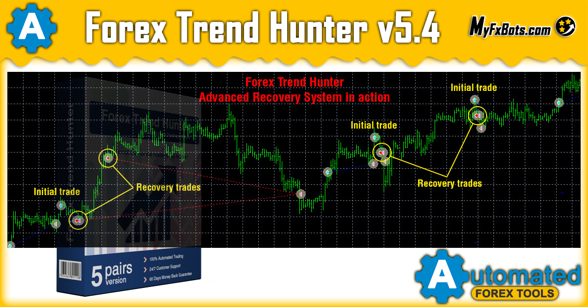 Version 5.4 Of Forex Trend Hunter Is Available!